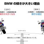 BMWサイドスタンド図解