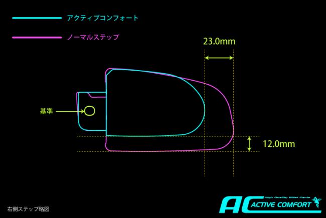 K1600GTL用ショートステップのメリットを解説!