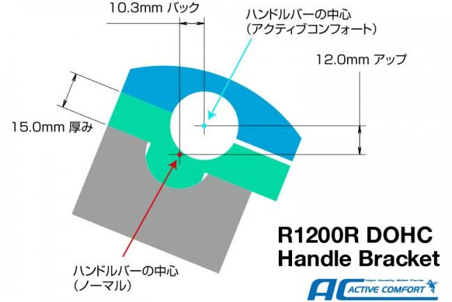ロードスターハンドル図