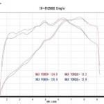 bmw_19-_r1250gs_realspec-single_graf